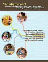 Alignment of the California Preschool Learning Foundations